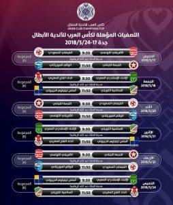 جدول كاس العرب للاندية
